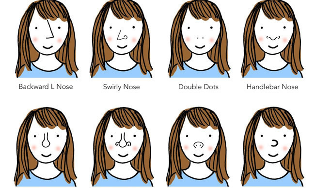 How To Draw Eyes Ears Noses More On Cartoons