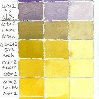Color Mixing Charts Photo Gallery Ultramarine violet + Cadmium yellow