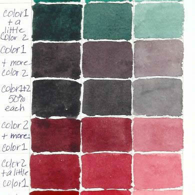 Color Mixing Charts Photo Gallery Viridian green + Alizarin crimson