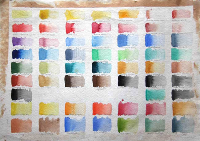 Watercolor colors or pigment chart